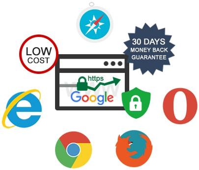 Benefits of all SSL Certificates