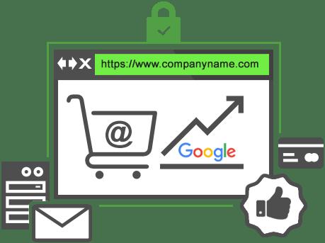 ssl-certificate-for-website