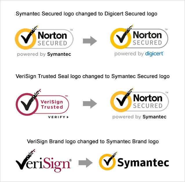 Verisign logo Changed to symantec Logo