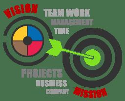 vision-team-work